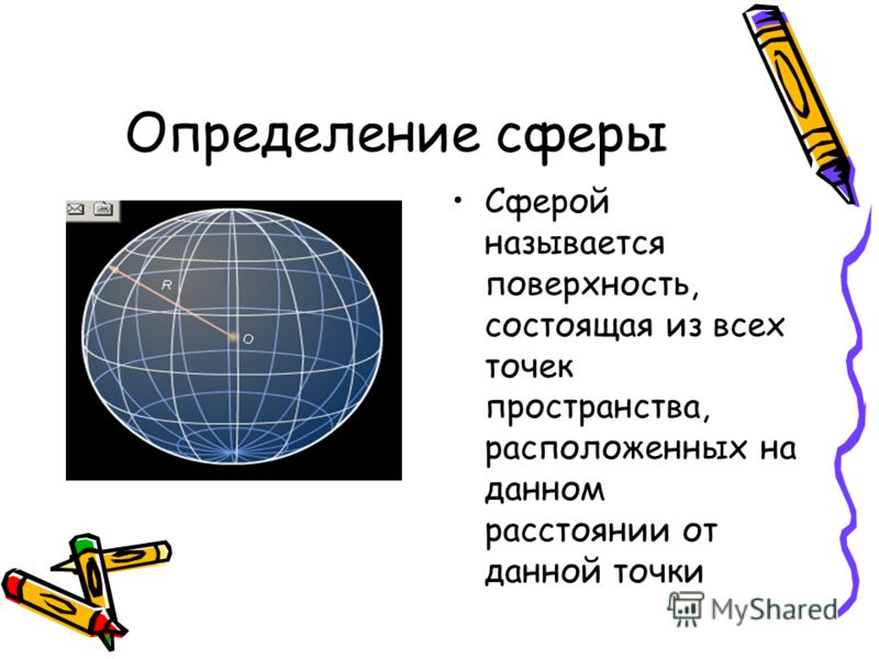 Определение сферы Сферой называется поверхность, состоящая из всех точек пространства, расположенных на данном расстоянии от данной точки