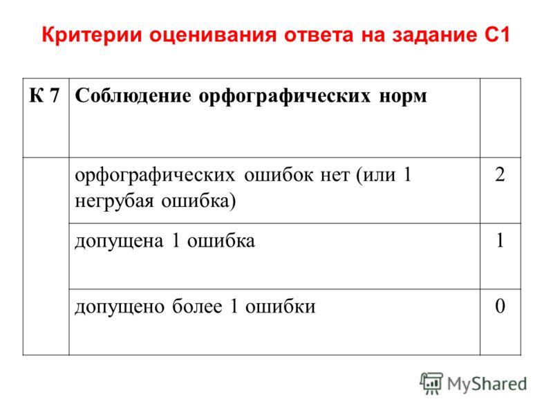 Критерии оценивания ответа на задание С1 К 7Соблюдение орфографических норм орфографических ошибок нет (или 1 негрубая ошибка) 2 допущена 1 ошибка1 допущено более 1 ошибки0