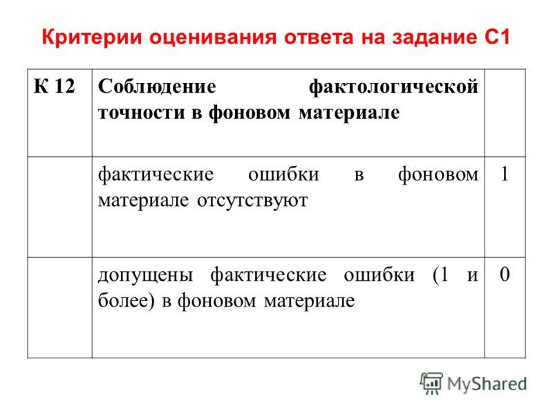Критерии оценивания ответа на задание С1 К 12Соблюдение фактологической точности в фоновом материале фактические ошибки в фоновом материале отсутствуют 1 допущены фактические ошибки (1 и более) в фоновом материале 0