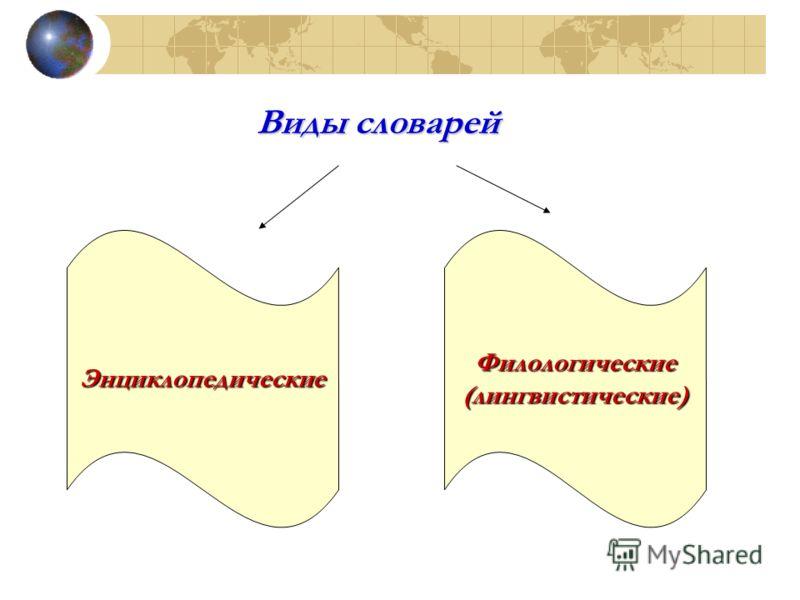 Виды словарей ЭнциклопедическиеФилологические(лингвистические)