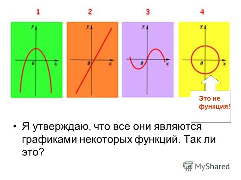 Я утверждаю, что все они являются графиками некоторых функций. Так ли это? Это не функция!