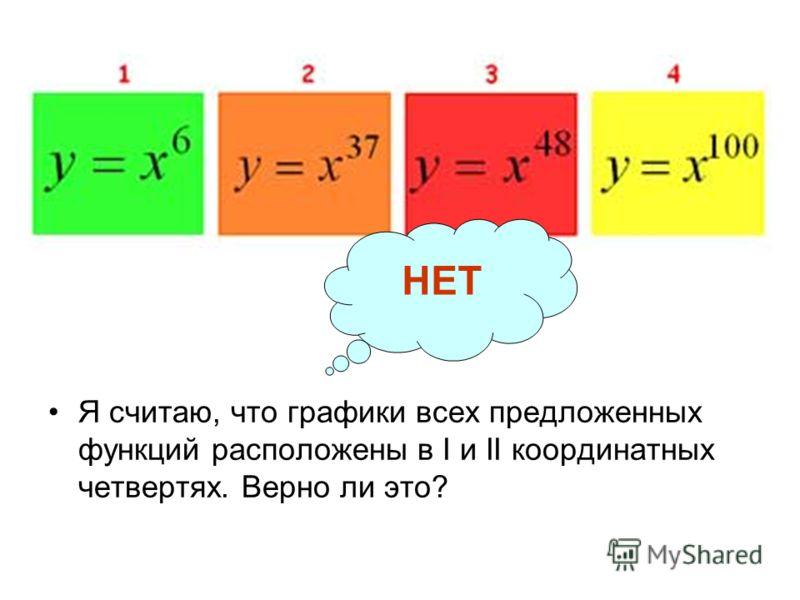 Я считаю, что графики всех предложенных функций расположены в I и II координатных четвертях. Верно ли это? НЕТ