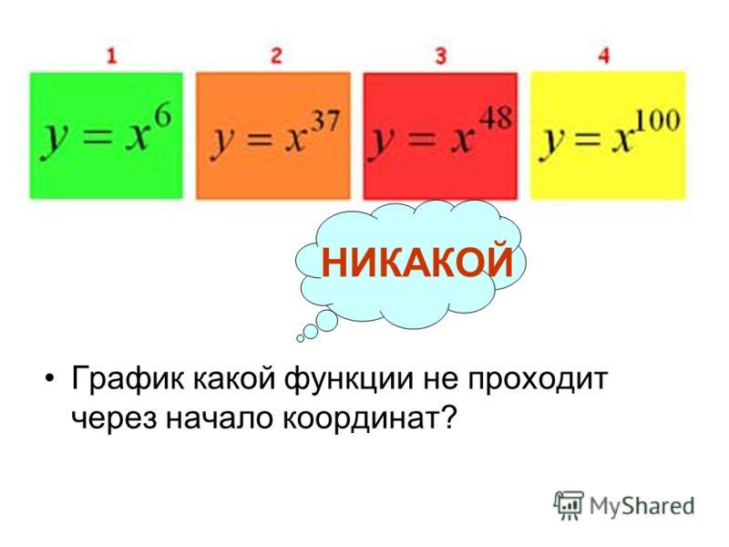 График какой функции не проходит через начало координат? НИКАКОЙ