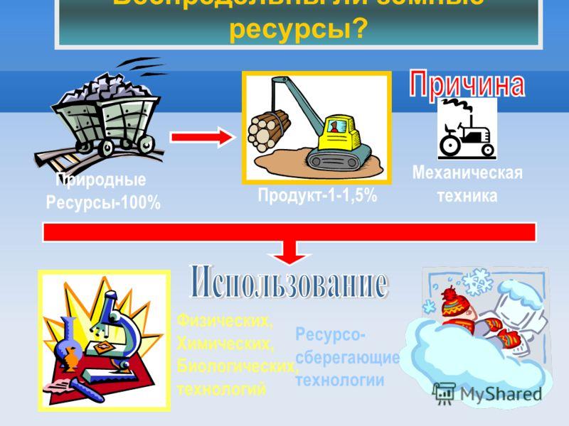 Беспредельны ли земные ресурсы? Природные Ресурсы-100% Продукт-1-1,5% Механическая техника Физических, Химических, Биологических, технологий Ресурсо- сберегающие технологии