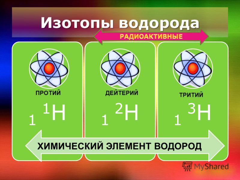 Изотопы водорода 1 1 H1 2 H1 3 H ХИМИЧЕСКИЙ ЭЛЕМЕНТ ВОДОРОД ПРОТИЙДЕЙТЕРИЙ ТРИТИЙ