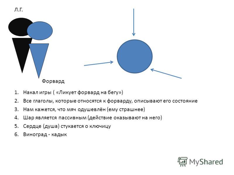 1.Накал игры ( «Ликует форвард на бегу») 2.Все глаголы, которые относятся к форварду, описывают его состояние 3.Нам кажется, что мяч одушевлён (ему страшнее) 4.Шар является пассивным (действие оказывают на него) 5.Сердце (душа) стукается о ключицу 6.