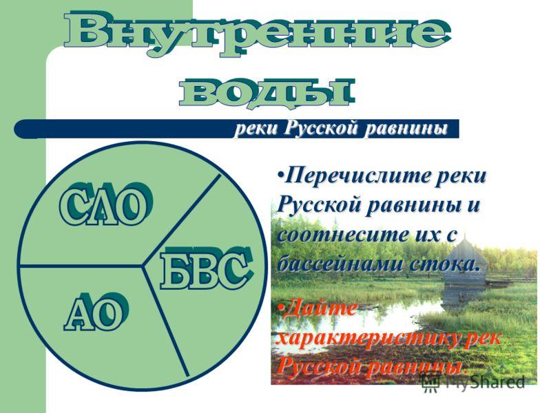 1.2.3.....1.2.3..... Низменности Русской равнины Возвышенности Русской равнины назад