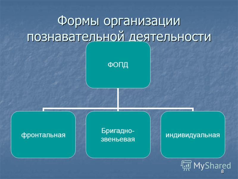 8 Формы организации познавательной деятельности ФОПД фронтальная Бригадно- звеньевая индивидуальная