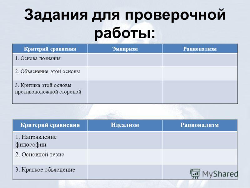Задания для проверочной работы: Критерий сравненияЭмпиризмРационализм 1. Основа познания 2. Объяснение этой основы 3. Критика этой основы противоположной стороной Критерий сравненияИдеализмРационализм 1. Направление философии 2. Основной тезис 3. Кра