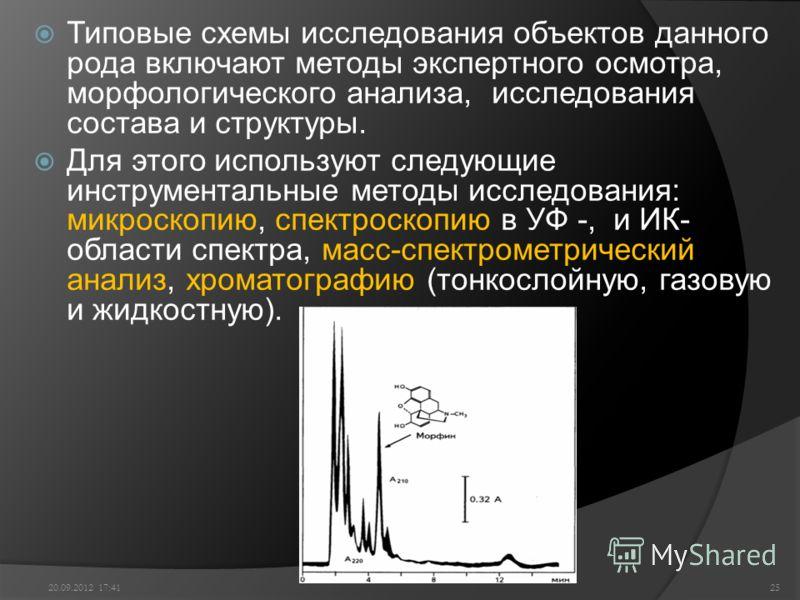 Типовые схемы исследования объектов данного рода включают методы экспертного осмотра, морфологического анализа, исследования состава и структуры. Для этого используют следующие инструментальные методы исследования: микроскопию, спектроскопию в УФ -,