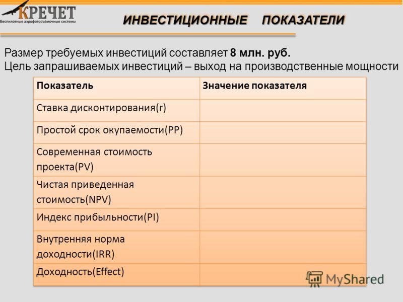 ИНВЕСТИЦИОННЫЕ ПОКАЗАТЕЛИ Размер требуемых инвестиций составляет 8 млн. руб. Цель запрашиваемых инвестиций – выход на производственные мощности
