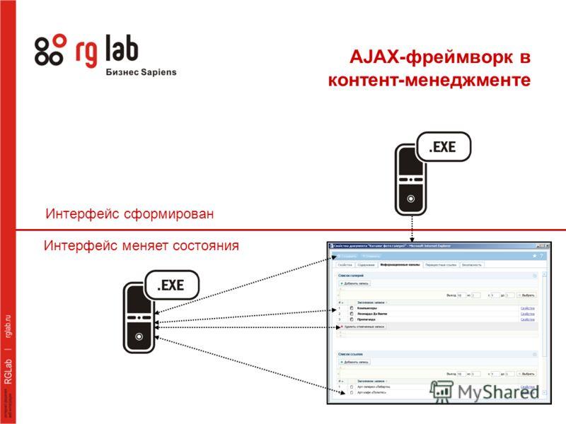 Интерфейс сформирован Интерфейс меняет состояния AJAX-фреймворк в контент-менеджменте