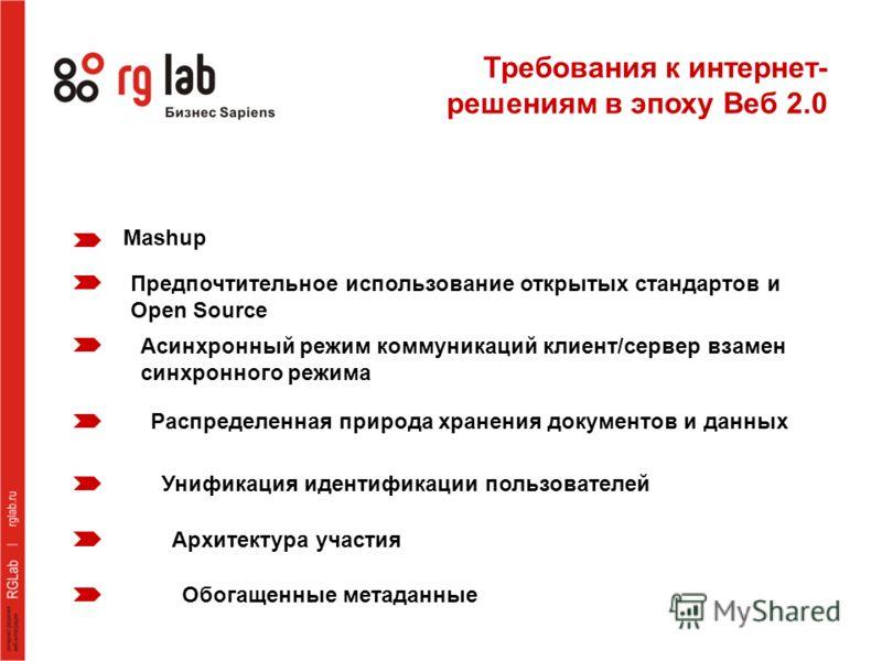 Mashup Предпочтительное использование открытых стандартов и Open Source Асинхронный режим коммуникаций клиент/сервер взамен синхронного режима Распределенная природа хранения документов и данных Унификация идентификации пользователей Архитектура учас