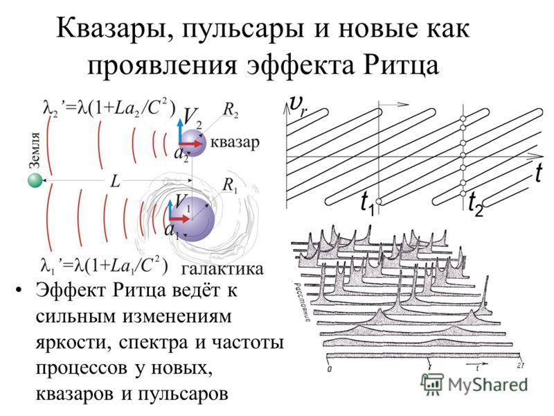 Квазары, пульсары и новые как проявления эффекта Ритца Эффект Ритца ведёт к сильным изменениям яркости, спектра и частоты процессов у новых, квазаров и пульсаров