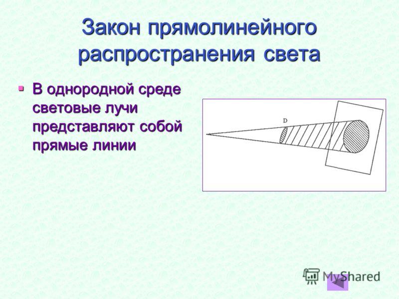Закон прямолинейного распространения света В однородной среде световые лучи представляют собой прямые линии В однородной среде световые лучи представляют собой прямые линии