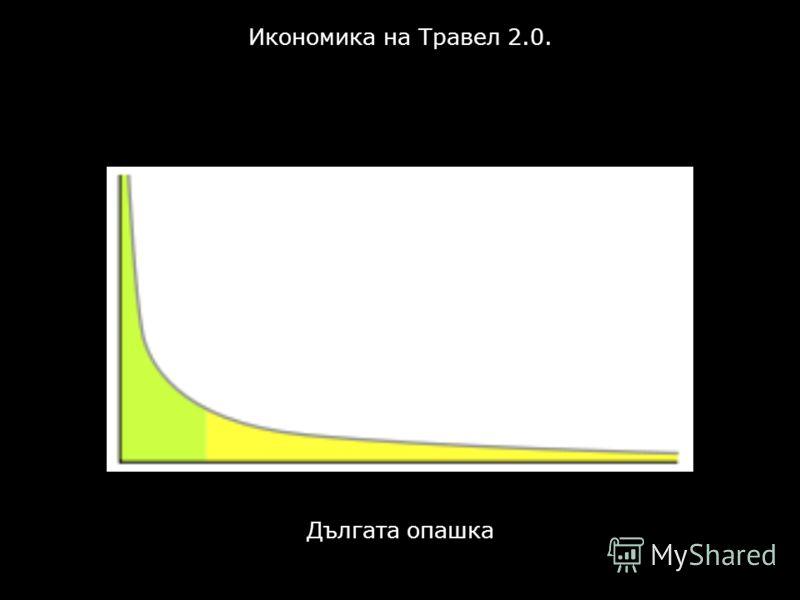 Икономика на Травел 2.0. Дългата опашка