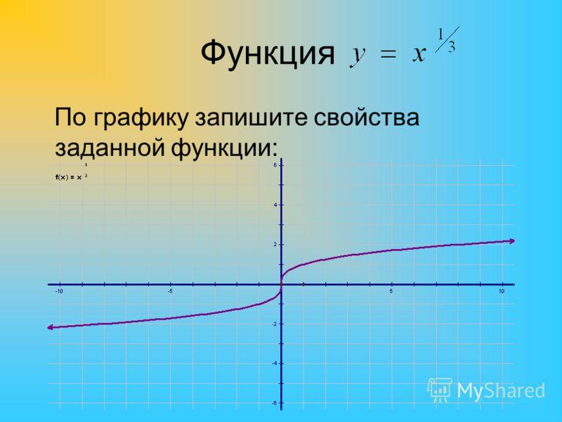 Функция По графику запишите свойства заданной функции: