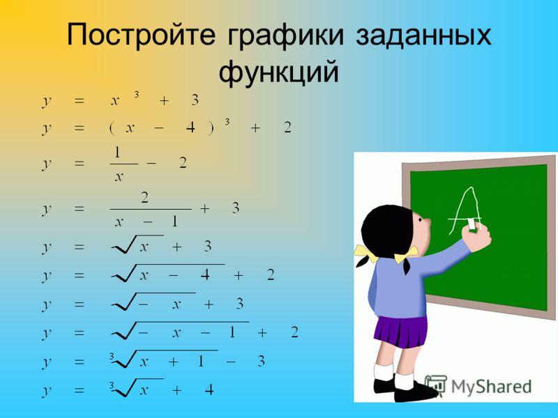 Постройте графики заданных функций