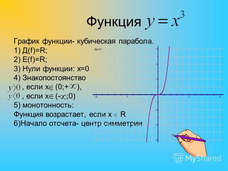 Функция График функции- кубическая парабола. 1) Д(f)=R; 2) E(f)=R; 3) Нули функции: x=0 4) Знакопостоянство, если x (0;+ ),, если x (- ;0) 5) монотонность: Функция возрастает, если x R 6)Начало отсчета- центр симметрии