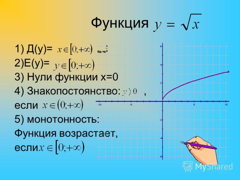 Функция 1) Д(y)= 2)E(y)= 3) Нули функции x=0 4) Знакопостоянство:, если 5) монотонность: Функция возрастает, если
