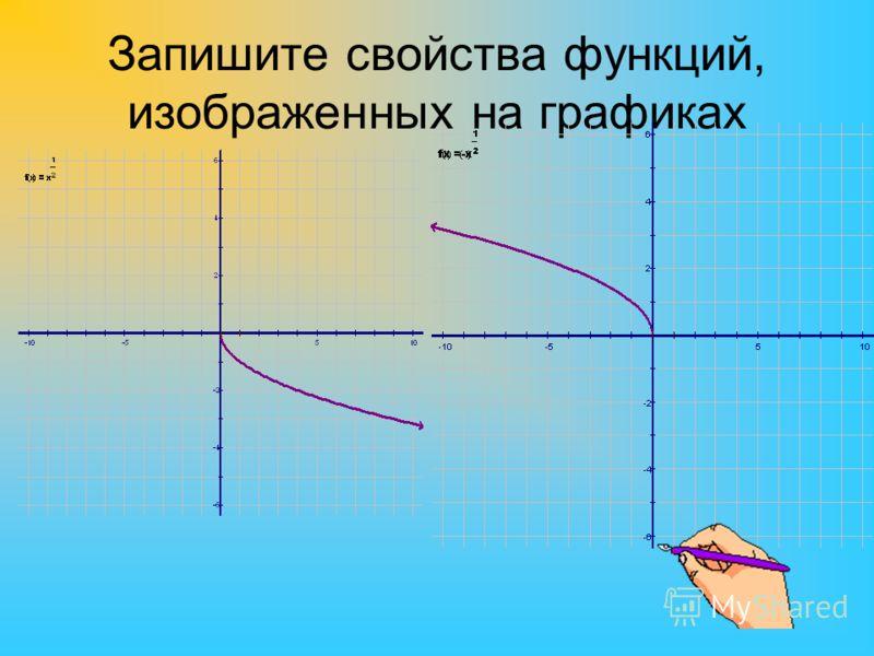 Запишите свойства функций, изображенных на графиках