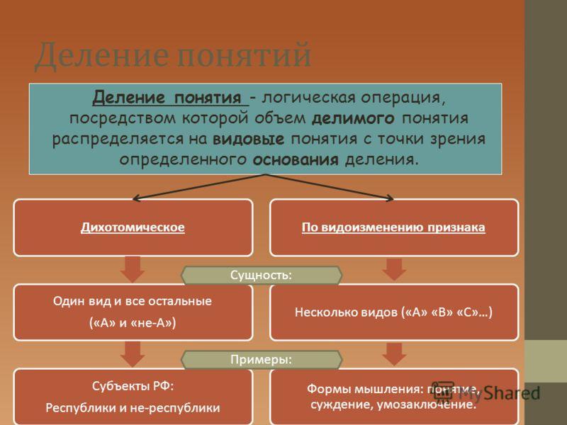 Деление понятий Деление понятия - логическая операция, посредством которой объем делимого понятия распределяется на видовые понятия с точки зрения определенного основания деления. Дихотомическое Один вид и все остальные («А» и «не-А») Субъекты РФ: Ре