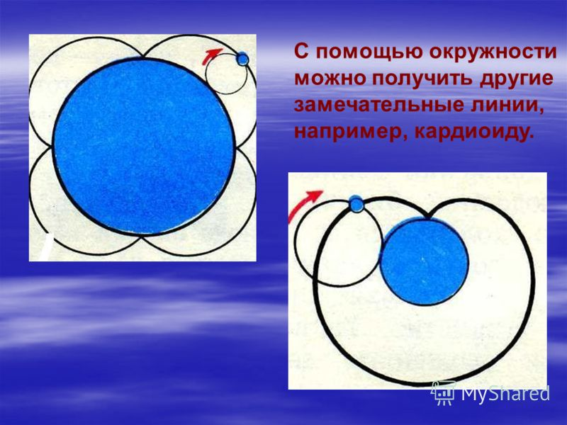С помощью окружности можно получить другие замечательные линии, например, кардиоиду.