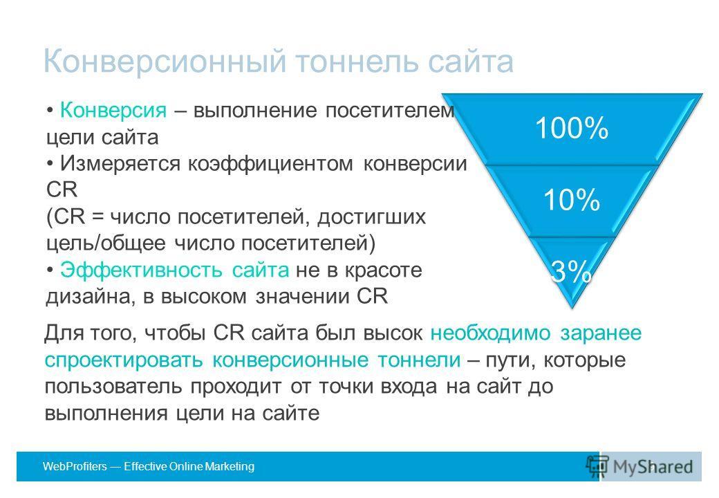 WebProfiters Effective Online Marketing Конверсионный тоннель сайта Для того, чтобы CR сайта был высок необходимо заранее спроектировать конверсионные тоннели – пути, которые пользователь проходит от точки входа на сайт до выполнения цели на сайте 9