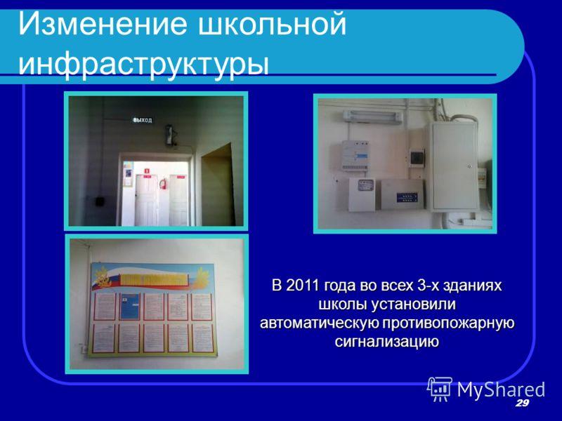 29 В 2011 года во всех 3-х зданиях школы установили автоматическую противопожарную сигнализацию Изменение школьной инфраструктуры