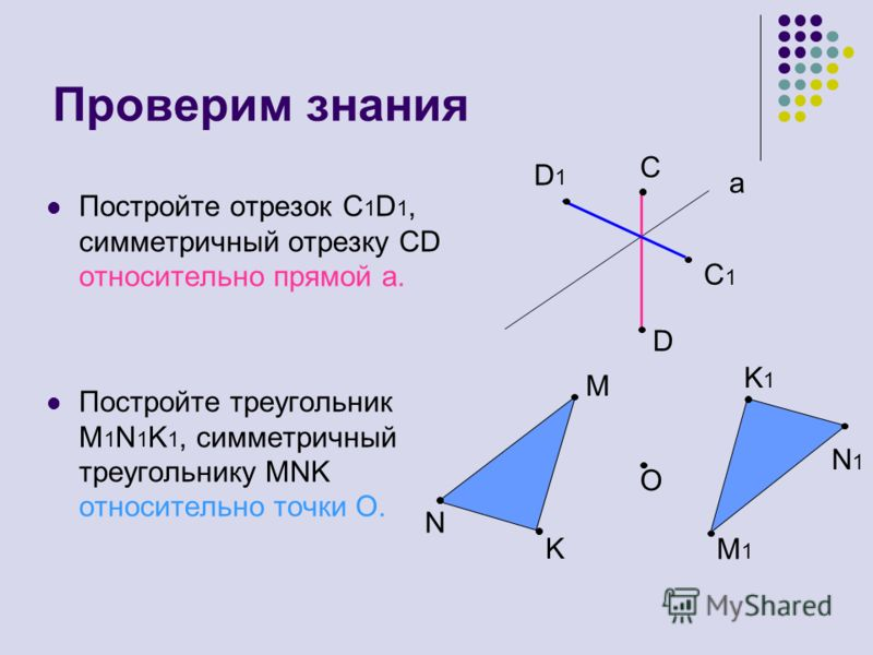 Проверим знания Постройте отрезок С 1 D 1, симметричный отрезку СD относительно прямой а. Постройте треугольник M 1 N 1 K 1, симметричный треугольнику