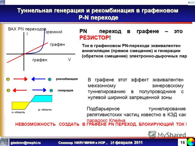 Семинар НИЯУ МИФИ и НОР, 25 февраля 2011 gizebrev@mephi.ru 15 ЭФФЕКТ ПОЛЯ В ГРАФЕНЕ 15 Проводимость как функция напряжения на затворе Novoselov et al. Nature 438 (2005) 04233 Эффект поля: положительное смещение на затворе индуцирует в графене электро