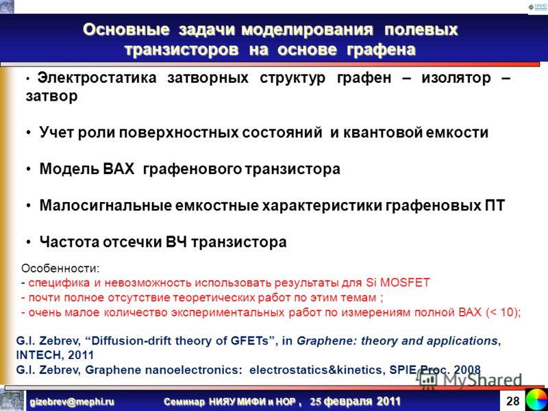 Семинар НИЯУ МИФИ и НОР, 25 февраля 2011 gizebrev@mephi.ru 27 Радиационный отклик графеновых структур Программа Ежегодной американской конференции NSREC 2010