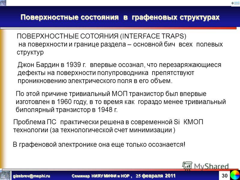 Семинар НИЯУ МИФИ и НОР, 25 февраля 2011 gizebrev@mephi.ru 29 Зонные диаграммы раздела графена с изолятором Зонная диаграмма (Vg = 0) Зонная диаграмма (Vg > 0)