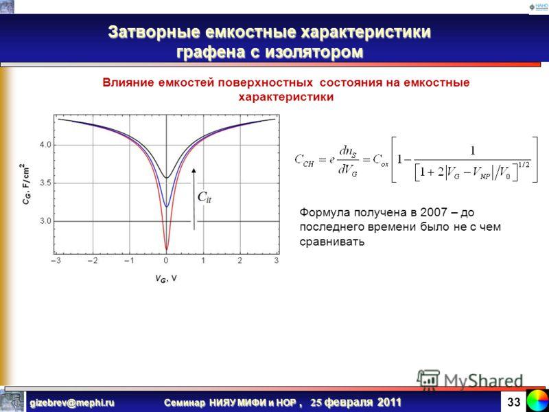 Семинар НИЯУ МИФИ и НОР, 25 февраля 2011 gizebrev@mephi.ru 32 Плотности носителей в графене как функции напряжения на затворе Толщина окисла - 10нм Влияние емкостей поверхностных состояния 1 фФ/ мкм 2 = 6 10 11 эВ -1 см -2 Толщина окисла - 100 нм