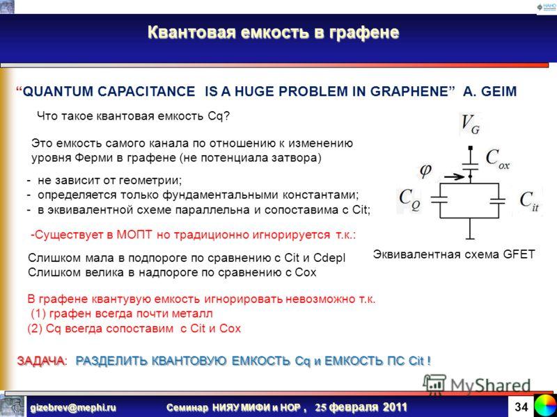 Семинар НИЯУ МИФИ и НОР, 25 февраля 2011 gizebrev@mephi.ru 33 Затворные емкостные характеристики графена с изолятором Влияние емкостей поверхностных состояния на емкостные характеристики Формула получена в 2007 – до последнего времени было не с чем с