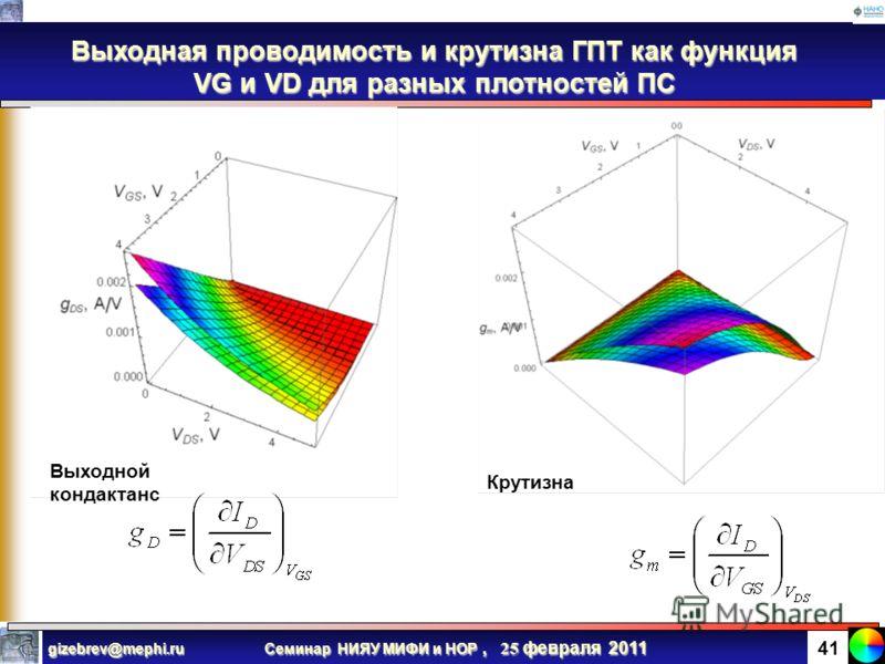 Семинар НИЯУ МИФИ и НОР, 25 февраля 2011 gizebrev@mephi.ru 40 Малосигнальные характеристики высокочастотных графеновых транзисторов - Емкость затвор-исток - Емкость затвор-сток Емкостные: Токовые : - Крутизна - Выходная проводимость Используя нашу мо