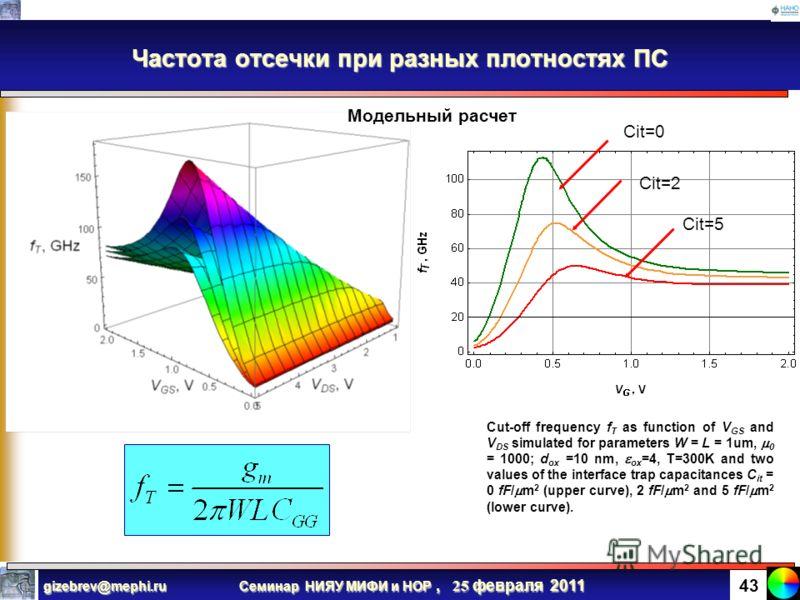 Семинар НИЯУ МИФИ и НОР, 25 февраля 2011 gizebrev@mephi.ru 42 Емкостные характеристики затвор-исток и затвор-сток как функция V DS Kostya Novoselov C GG C GG =C GS +C GD C GS C GD C GG C GS C GD C G (V DS = 0) - полная емкость затвора Нормированные н