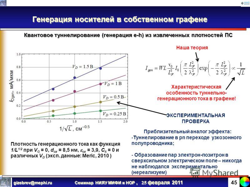 Семинар НИЯУ МИФИ и НОР, 25 февраля 2011 gizebrev@mephi.ru 44 Несобственная проводимость в точке нейтральности Ток при формально меньшей концентрации превосходит ток при большей равновесной концентрации! Это несобственная проводимость: генерация тока