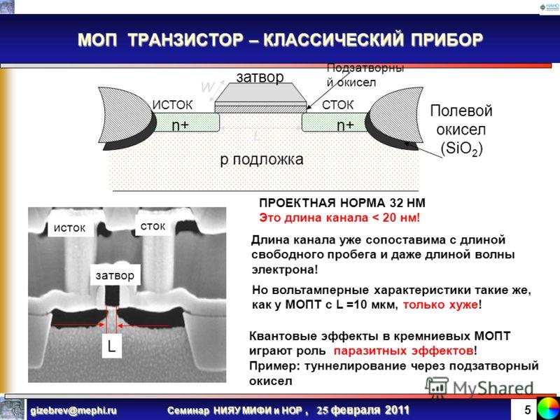 Семинар НИЯУ МИФИ и НОР, 25 февраля 2011 gizebrev@mephi.ru 4 ПОЧЕМУ МОП ТРАНЗИСТОР? МОПТ - ПРОСТЕЙШИЙ ПРИБОР, ОСНОВАННЫЙ НА ЗАКОНАХ КЛАССИЧЕСКОЙ ФИЗИКИ В СИЛУ ПРОСТОТЫ СТРУКТУРЫ МОПТ ПОДДАЕТСЯ ГЕОМЕТРИЧЕСКОМУ МАСШТАБИРОВАНИЮ МИЛЛИАРД ПОЧТИ ИДЕНТИЧНЫХ