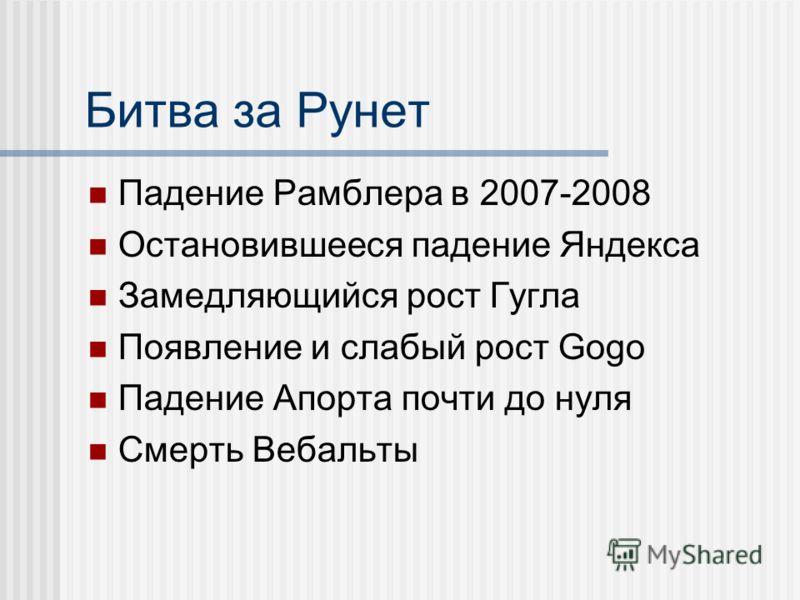 Битва за Рунет Падение Рамблера в 2007-2008 Остановившееся падение Яндекса Замедляющийся рост Гугла Появление и слабый рост Gogo Падение Апорта почти до нуля Смерть Вебальты