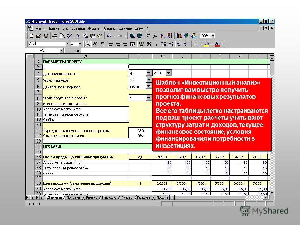 Шаблон «Инвестиционный анализ» позволит вам быстро получить прогноз финансовых результатов проекта. Все его таблицы легко настраиваются под ваш проект, расчеты учитывают структуру затрат и доходов, текущее финансовое состояние, условия финансирования