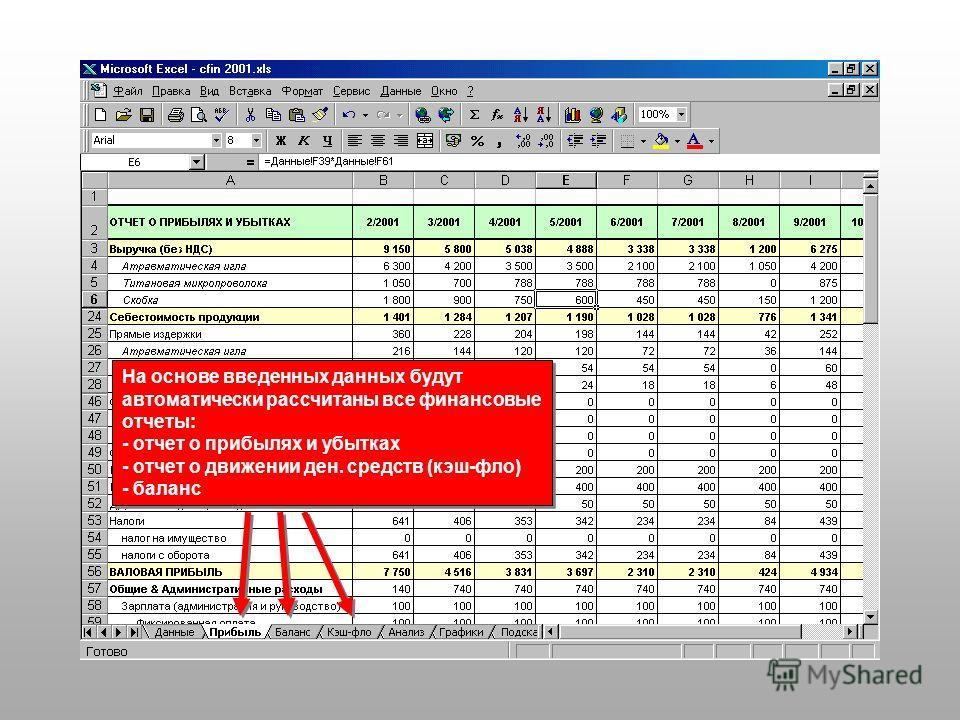 На основе введенных данных будут автоматически рассчитаны все финансовые отчеты: - отчет о прибылях и убытках - отчет о движении ден. средств (кэш-фло) - баланс На основе введенных данных будут автоматически рассчитаны все финансовые отчеты: - отчет