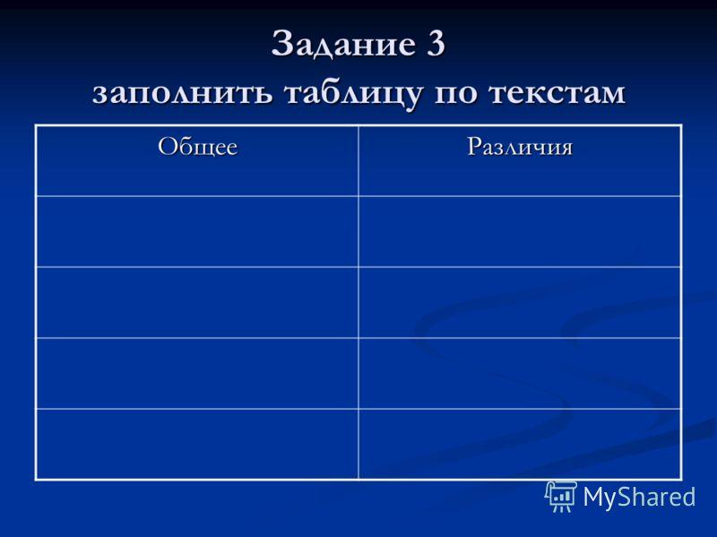 Задание 3 заполнить таблицу по текстам ОбщееРазличия