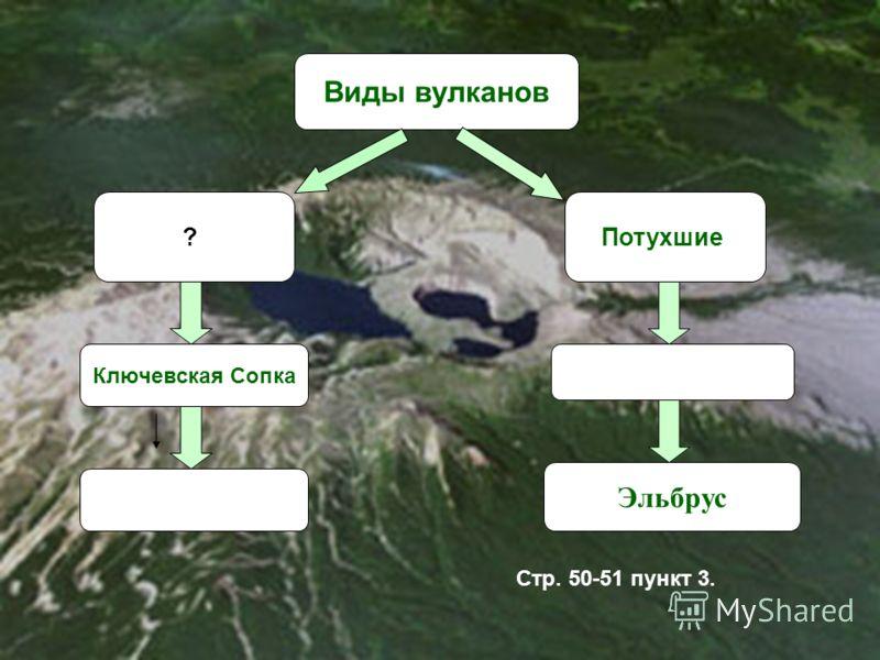 Виды вулканов ?Потухшие Ключевская Сопка Эльбрус Стр. 50-51 пункт 3.