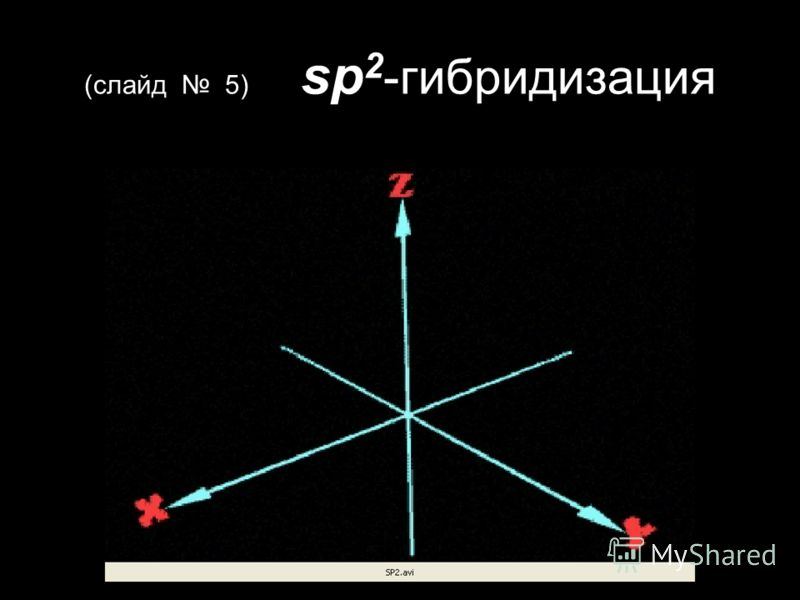 (слайд 5) sp 2 -гибридизация