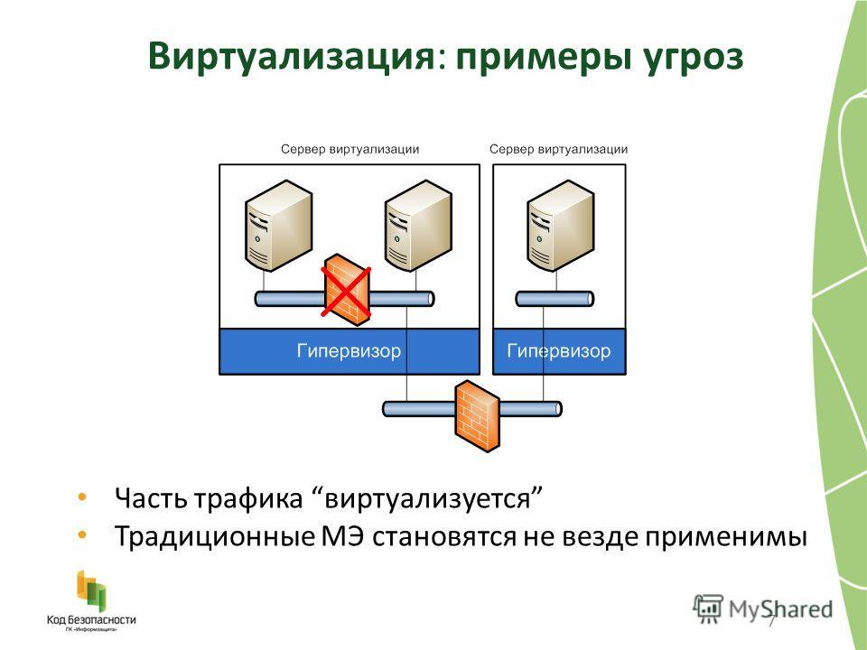 Виртуализация: примеры угроз 7 Часть трафика виртуализуется Традиционные МЭ становятся не везде применимы