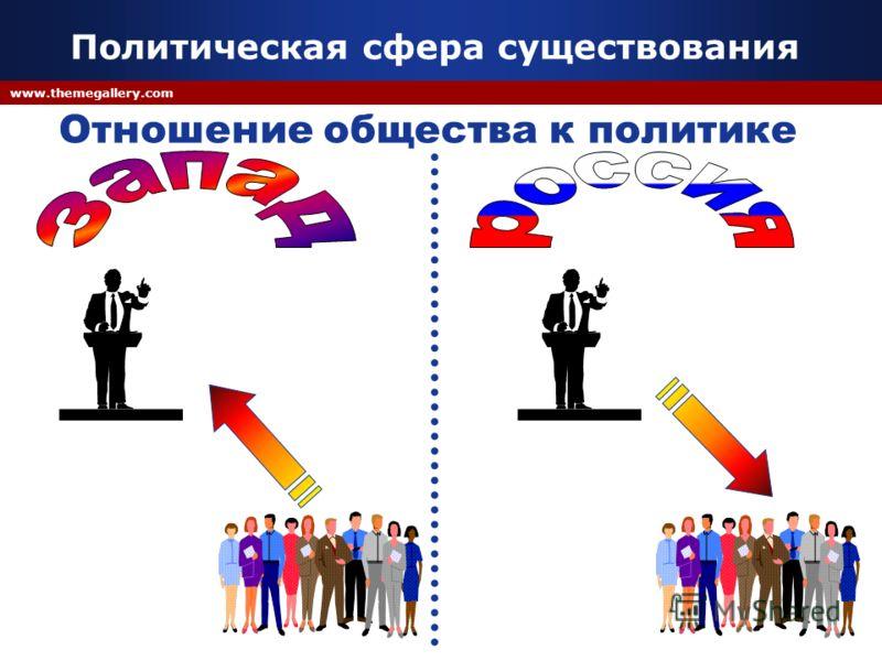 Company Logo www.themegallery.com Политическая сфера существования Отношение общества к политике