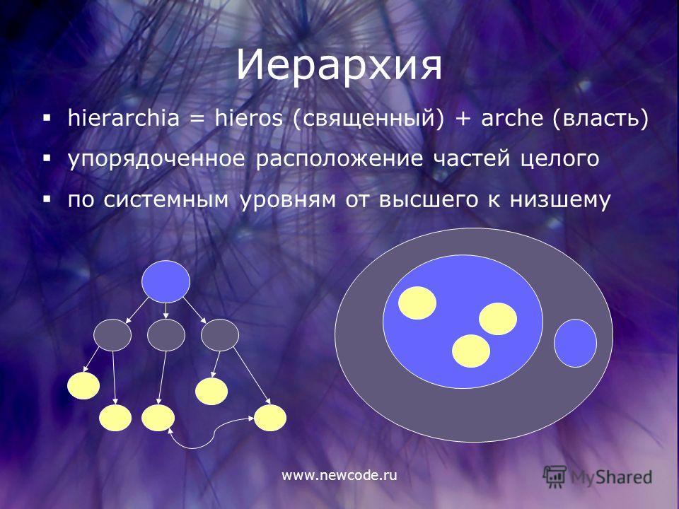 www.newcode.ru Иерархия hierarchia = hieros (священный) + arche (власть) упорядоченное расположение частей целого по системным уровням от высшего к низшему