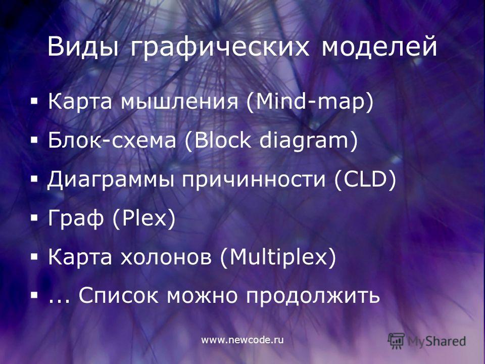 www.newcode.ru Виды графических моделей Карта мышления (Mind-map) Блок-схема (Block diagram) Диаграммы причинности (CLD) Граф (Plex) Карта колонов (Multiplex)... Список можно продолжить