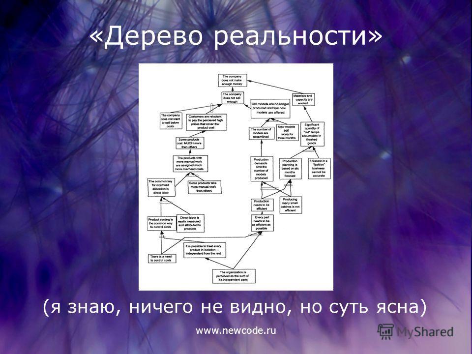 www.newcode.ru «Дерево реальности» (я знаю, ничего не видно, но суть ясна)
